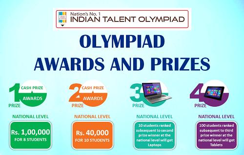 Olympiad Awards Prizes